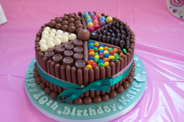Birthday cake ideas, simply scrumptious cakes,